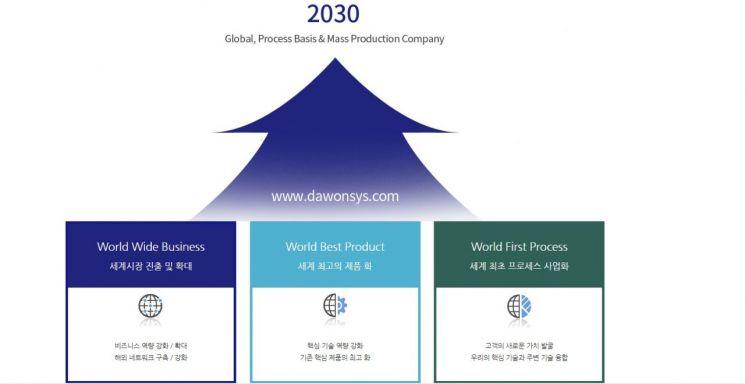 [단독]다원시스, 삼성전자 지분 투자 받는다…전략적 파트너 등극