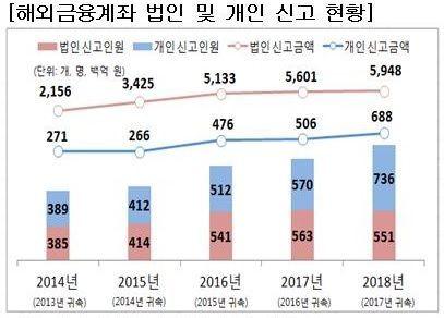 [2019세법]FTA 특혜관세 사후적용 신청 허용…납세자 권익보호 차원