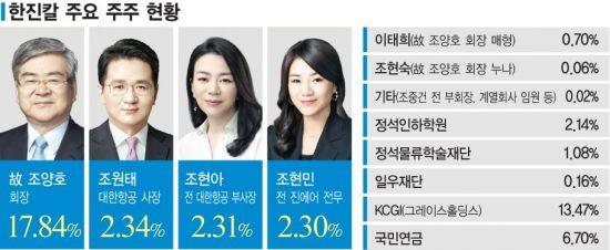 경영권 분쟁 '불씨' 속 갑작스런 승계…2가지 걸림돌