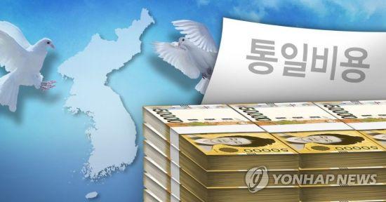 """""""한반도 통일 초기비용만 1190조원"""""""