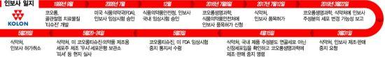 """인보사 허가 취소·폐기 일시 보류…""""법원, 가처분 인용 판단 때까지"""""""