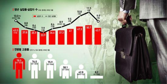 트리플 악재 '쓰나미'…일자리가 사라진다