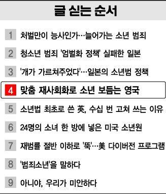 문제아 낙인보다 재사회화…英 YOT, 소년범 24만명 줄였다