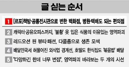 캐릭터·공유오피스까지, '불황' 옷 입은 식품의 이유있는 영역파괴