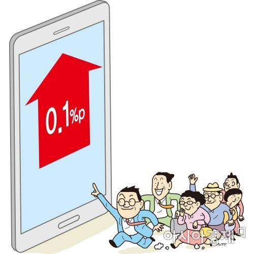 [금요스토리]0.1%P 온라인에 줄서는 예금자들
