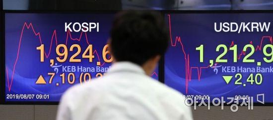 코스닥 상장사 22곳, 상반기 재무제표 '비적정'…상장폐지 사유도