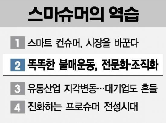 """[스마슈머의 역습] """"한국은 단 한번도 성공한 적이 없다""""…비웃는 日 누른 韓 집단지성"""