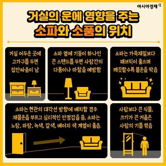 [카드뉴스]복을 부르는 침대 위치는 따로 있다?