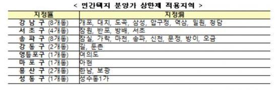 """상한제 지정 '형평성' 논란에, 국토부 """"경기 과천·서울 양천 정량요건 미충족"""" 적극해명"""