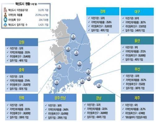 [2021예산안]온라인 케이팝 공연장에 290억…귀농인에 180만원