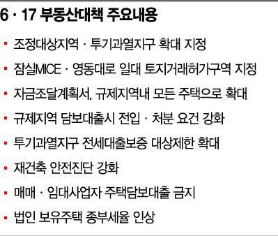 """[일문일답] 김현미 """"언제든 강력하고 즉각적 조치 이어나갈 것"""""""