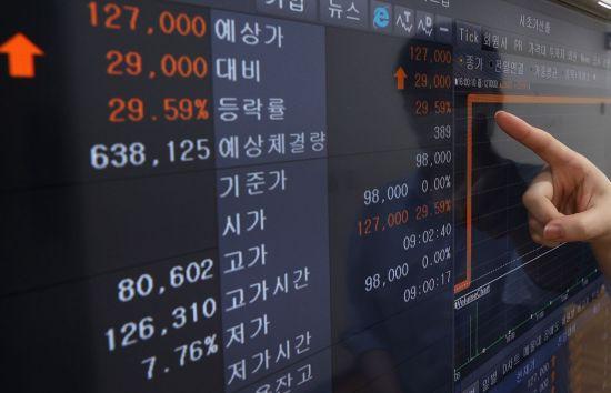 """""""SK바이오팜 주식 안 받고 뭐했니?""""…공모가 2.6배 '대박'"""