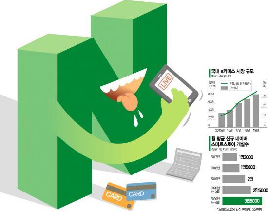 손가락 금융혁신, 판을 바꾸다