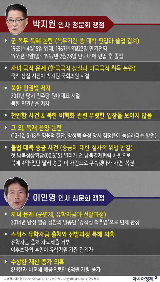 [인포그래픽]박지원·이인영 인사청문회 주요 쟁점