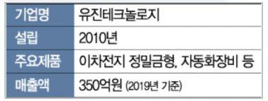 [비타민中企] 직원 교육비·임금 인상 '팍팍'…코로나에도 신규인력 30명 충원