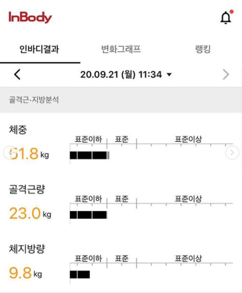 """김지우 """"몸무게 51kg·체지방 9kg대 진입!""""…선명한 복근 과시"""