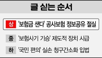 [규제에 갇힌 K보험-상]시장규모 세계 7위 무색한 '후진' 제도