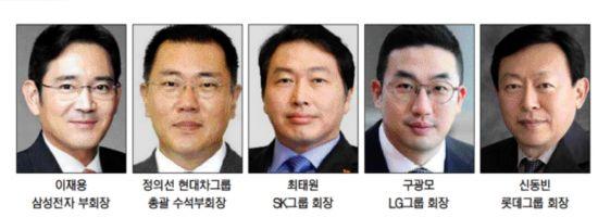 재계 총수들, 이번 추석엔 국내서 '언택트 경영'