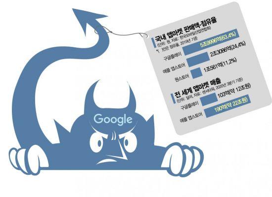 앱통행세 올리고 경쟁앱 방해까지…'구글 놀이터'된 韓