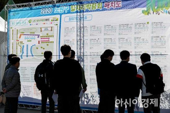 실업자 157만명 '역대 최대'…구직단념자도 급증