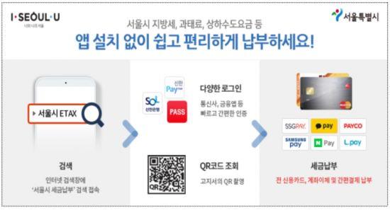 서울시, 이달 말까지 자동차세 연납하면 9.15% 세액공제