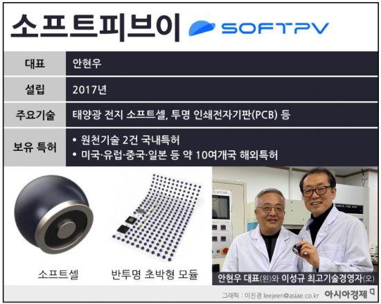 """세계 최초 구(球)형 태양전지 개발…""""日기술력 따라잡았죠"""""""