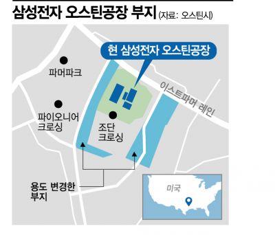 삼성 파운드리 확장 규모 … 포스트 실리콘 밸리 '오스틴'이 떠오르는 이유