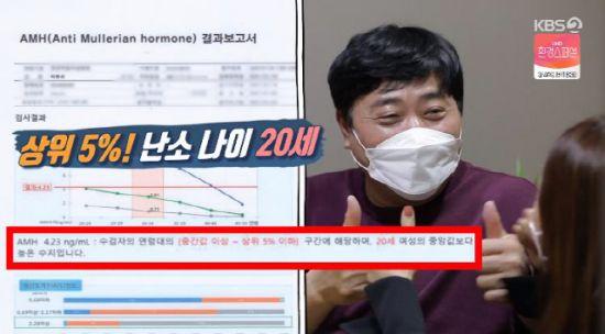 '살림 남 2'양준혁, '난소 20 세'아내 검사 결과 '최고'