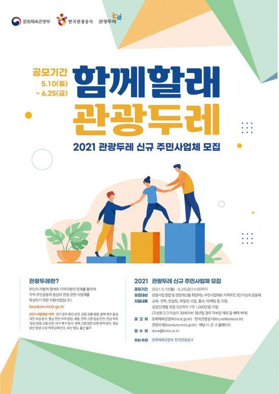 문체부·관광공사, '관광두레 신규 주민사업체' 모집