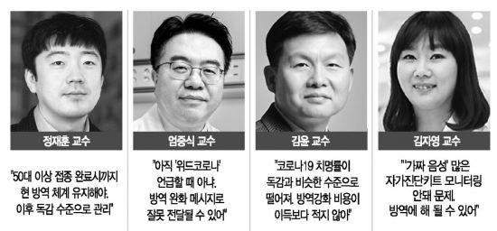 """'위드코로나'로 방역 전환…""""시기상조"""" vs """"고민할 때"""" 갑론을박"""