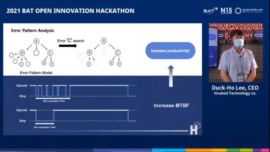 BAT, '오픈 이노베이션 해커톤' 통해 ESG 혁신파트너 발굴
