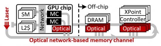 '부르는게 값' 그래픽카드…韓, 2배 빠른 GPU로 선점한다