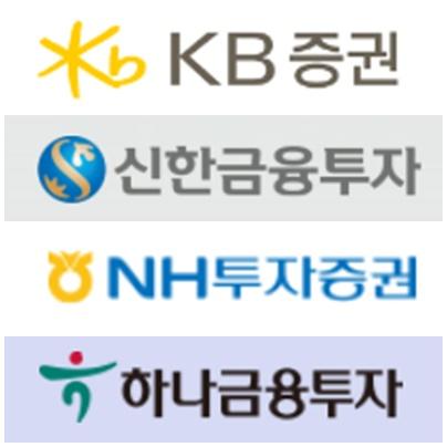 금융지주 증권사 그룹내 효자 입지 '주춤'...순이익 비중 2.4%P ↓