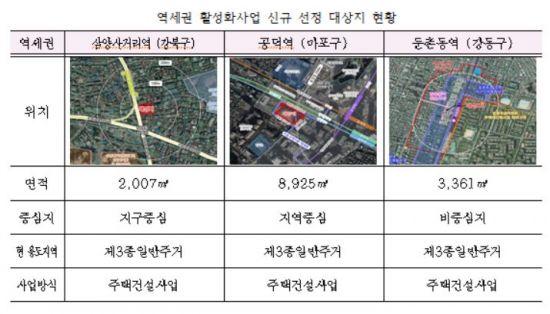 서울시, 역세권 활성화사업 3곳 선정…총 351가구 공급