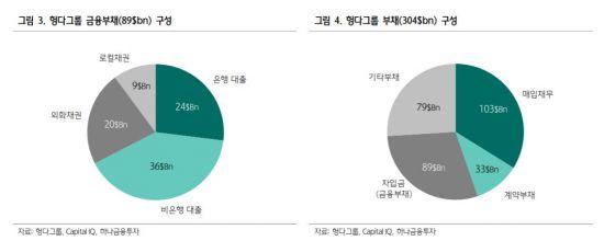 한숨 돌린 헝다그룹 이슈?…연말 테일리스크 가능성