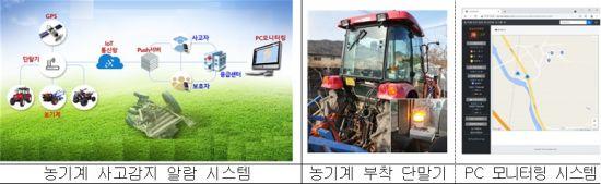 '농기계 중대재해' 줄인다…사물인터넷 사고감지 알람개발
