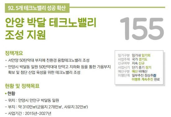 이재명 공약 '안양 박달스마트밸리'에도 천화동인의 그림자