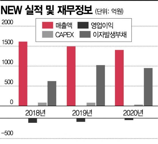 OTT 올라 탄 '한드'‥NEW 웹툰 원작 '무빙' 디즈니플러스서 론칭